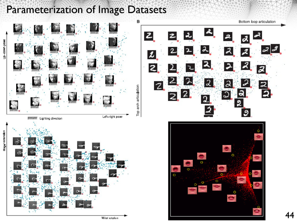 Parameterization of Image Datasets 44