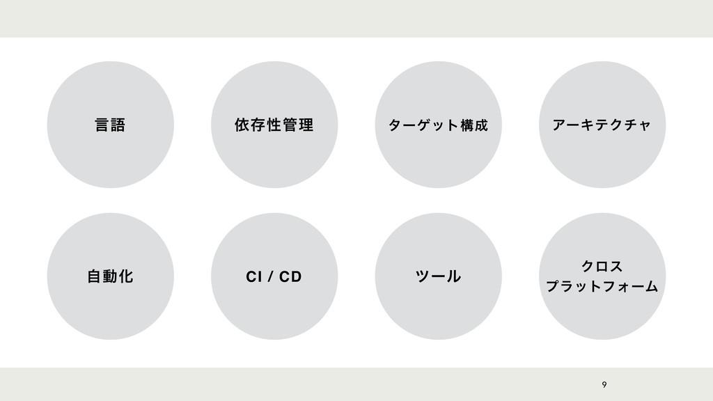 9 ݴޠ ґଘੑཧ λʔήοτߏ ΞʔΩςΫνϟ ࣗಈԽ CI / CD πʔϧ Ϋϩε ...