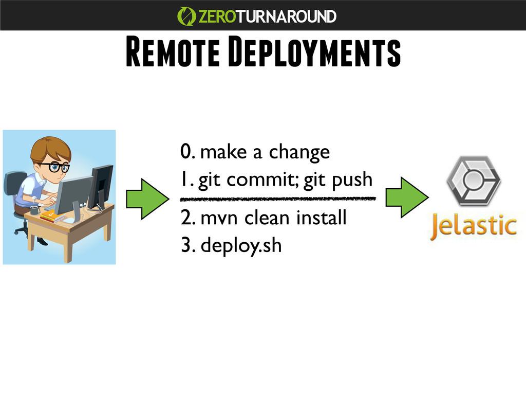 Remote Deployments 0. make a change 1. git comm...