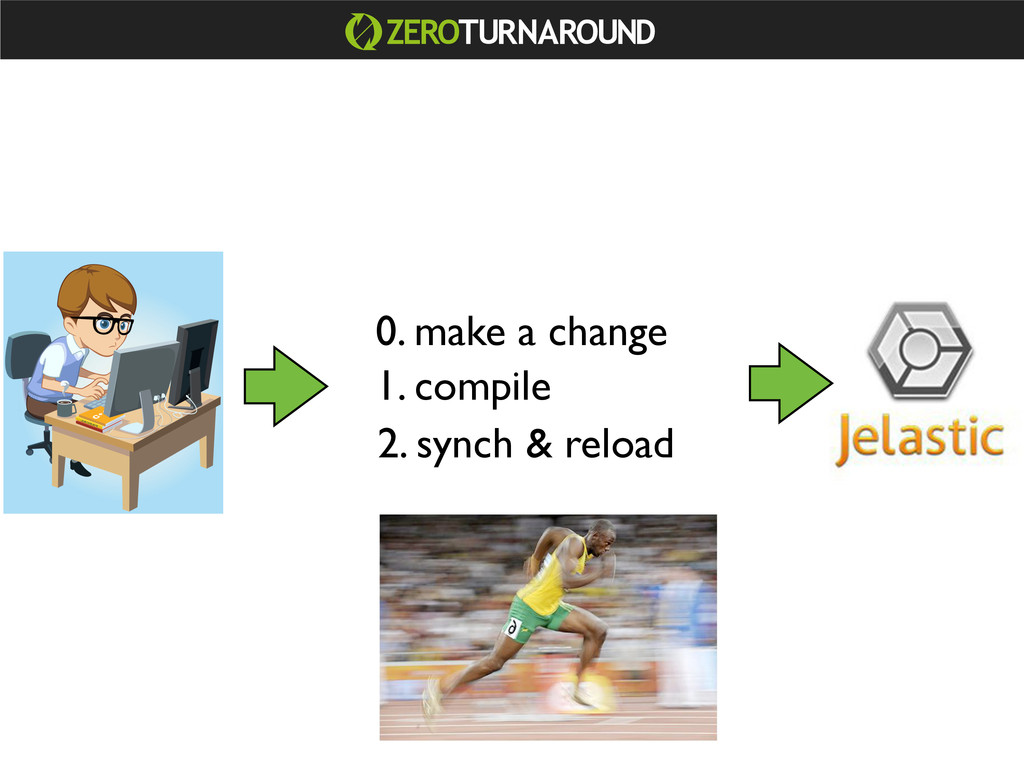 0. make a change 1. compile 2. synch & reload