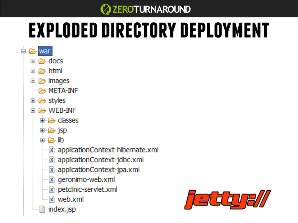 exploded directory deployment