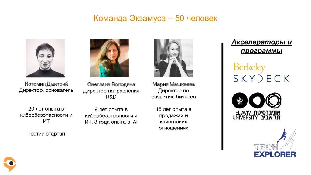 Команда Экзамуса – 50 человек Истомин Дмитрий Д...