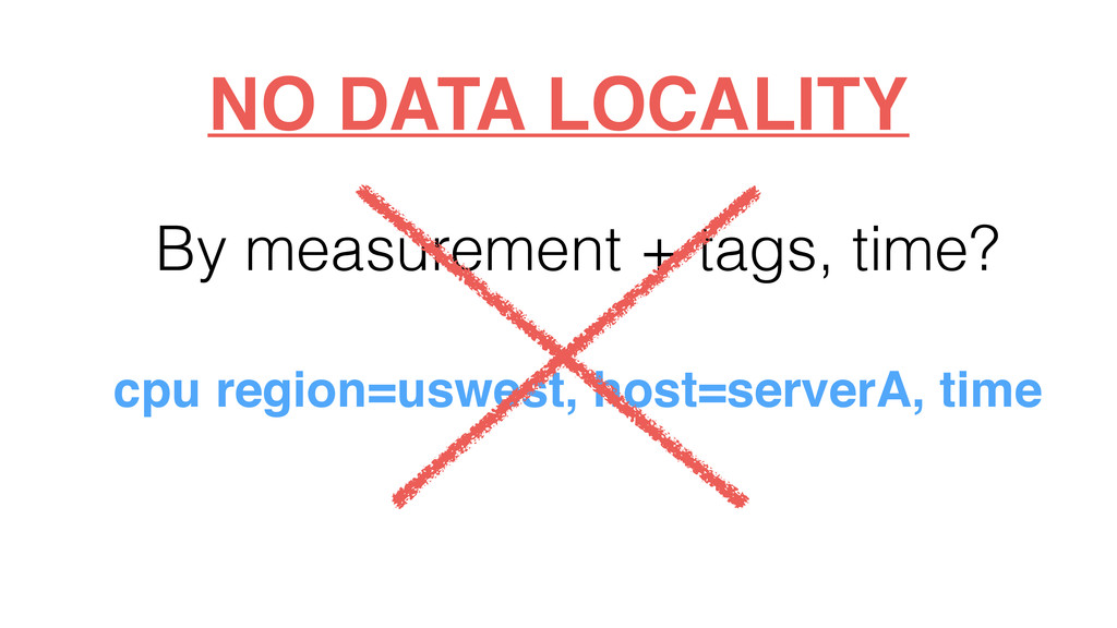 By measurement + tags, time? cpu region=uswest,...