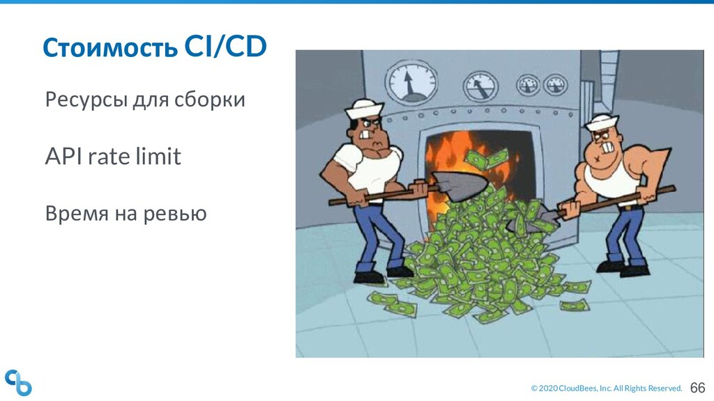 © 2020 CloudBees, Inc. All Rights Reserved. Сто...