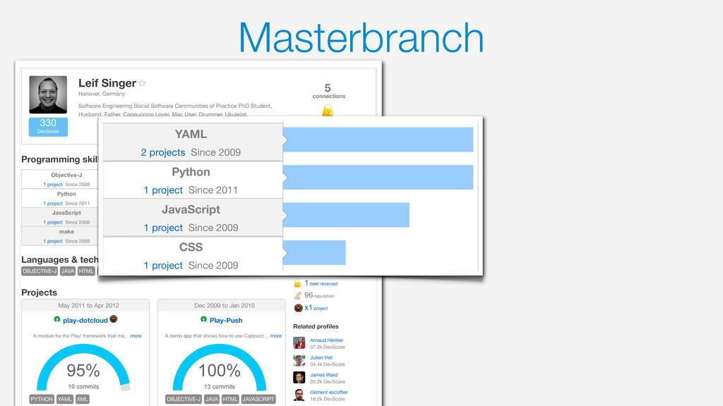 Masterbranch 7 330 DevScore Leif Singer Hanover...