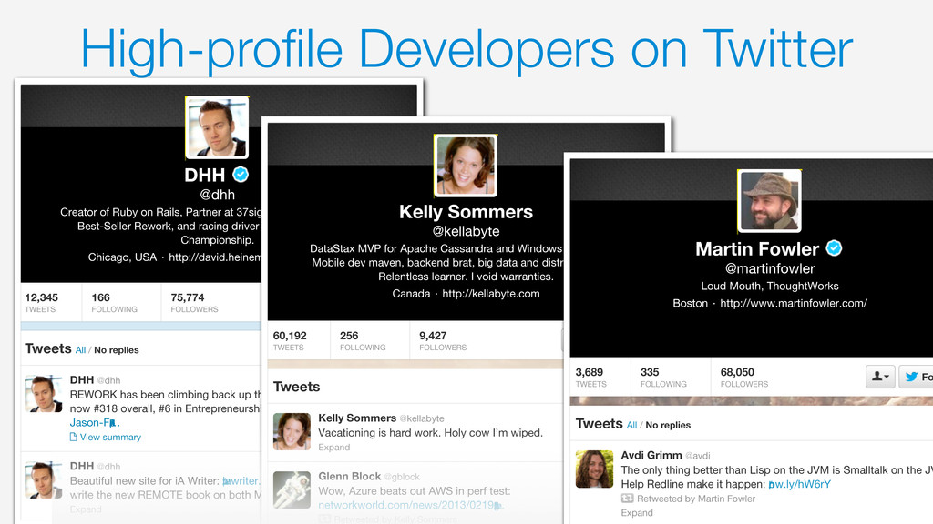 High-profile Developers on Twitter Tweets All / ...