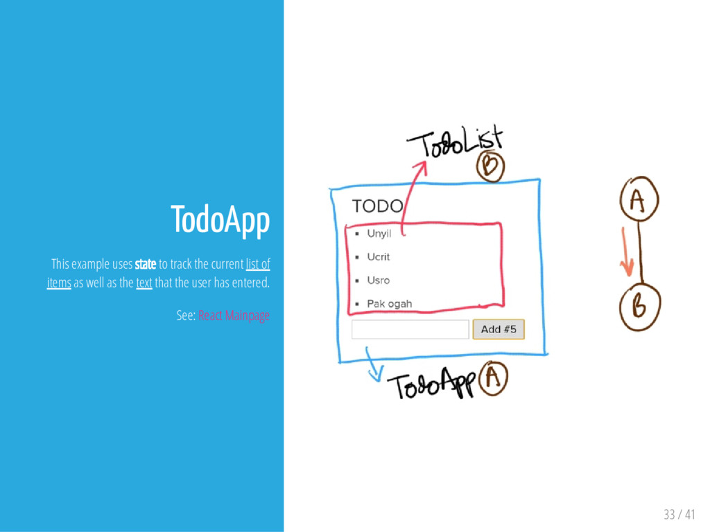 TodoApp This example uses state to track the cu...