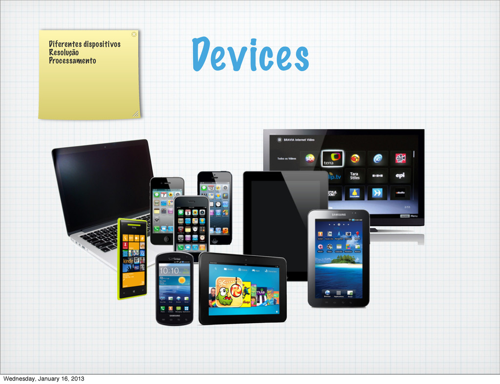Devices Diferentes dispositivos Resolução Proce...