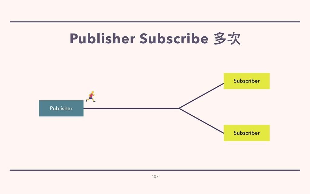 107 Subscriber Subscriber Publisher  Publisher ...