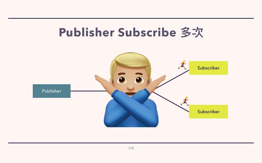 110 Subscriber Subscriber Publisher   Publisher...