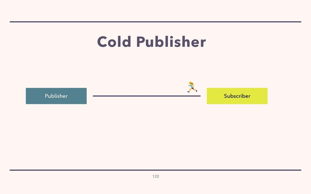 Subscriber Publisher 120  Cold Publisher