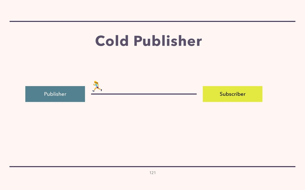 Subscriber Publisher 121  Cold Publisher