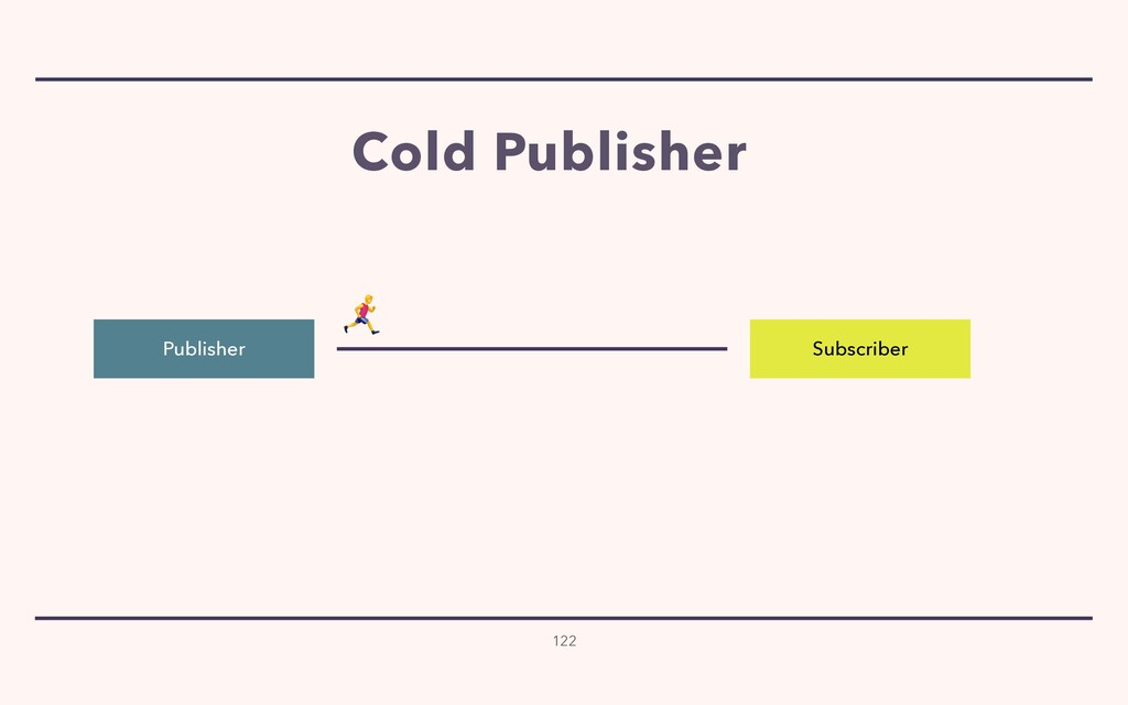 Subscriber Publisher 122  Cold Publisher