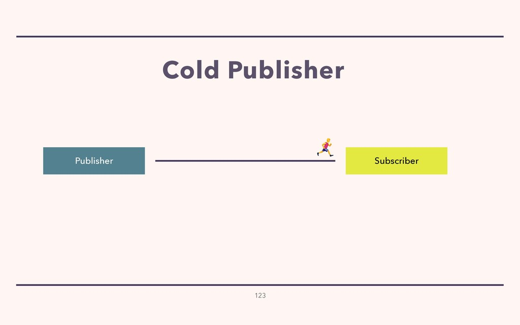 Subscriber Publisher 123  Cold Publisher