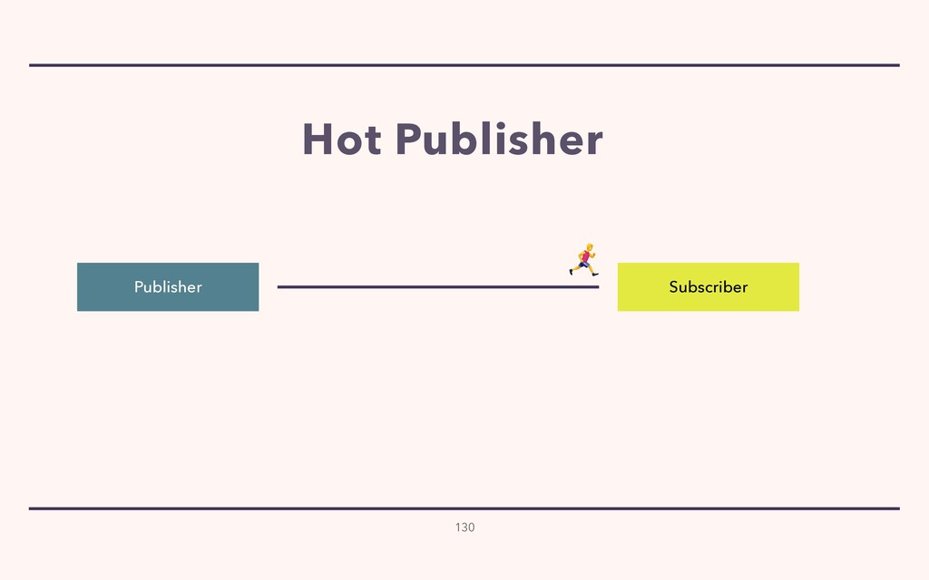 Subscriber Publisher 130  Hot Publisher