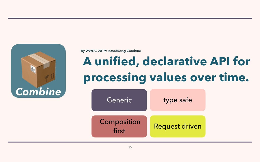 15 A unified, declarative API for  processing ...