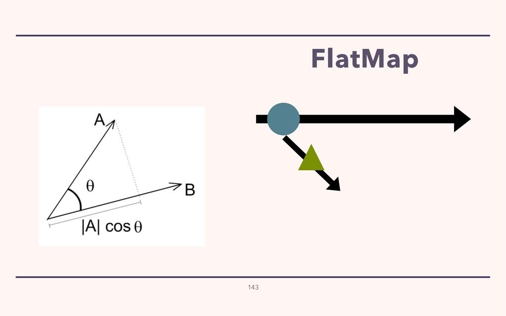143 FlatMap
