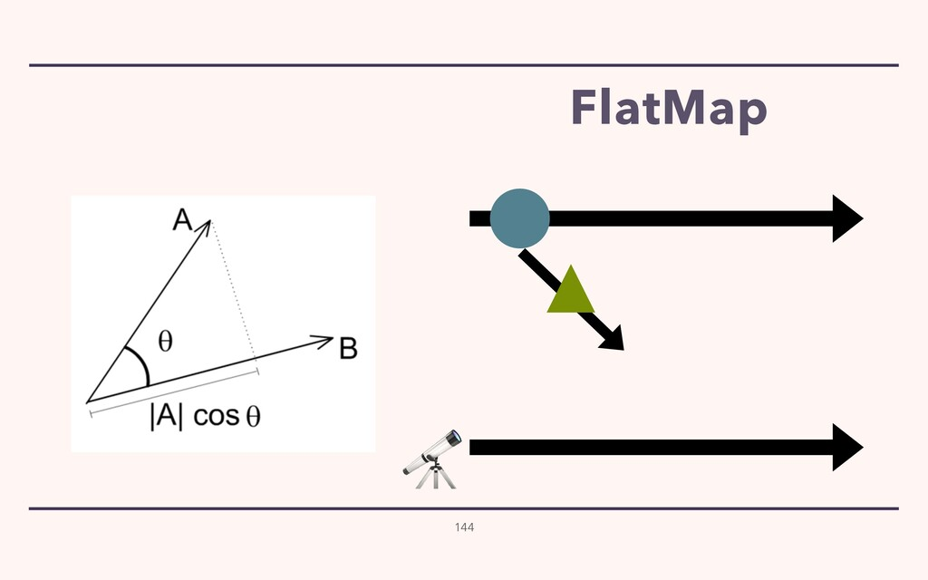 144  FlatMap