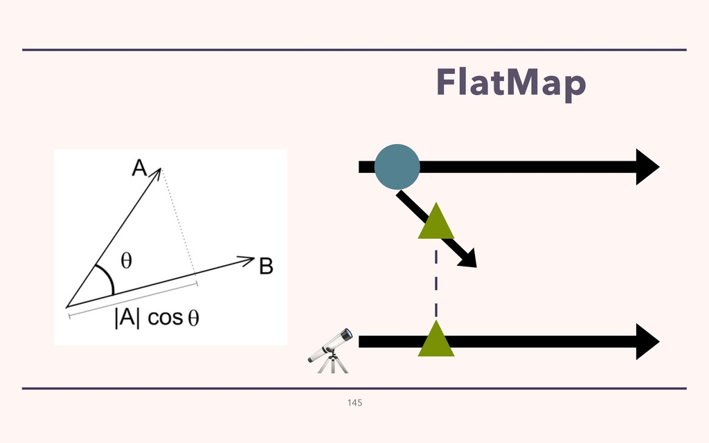 145  FlatMap