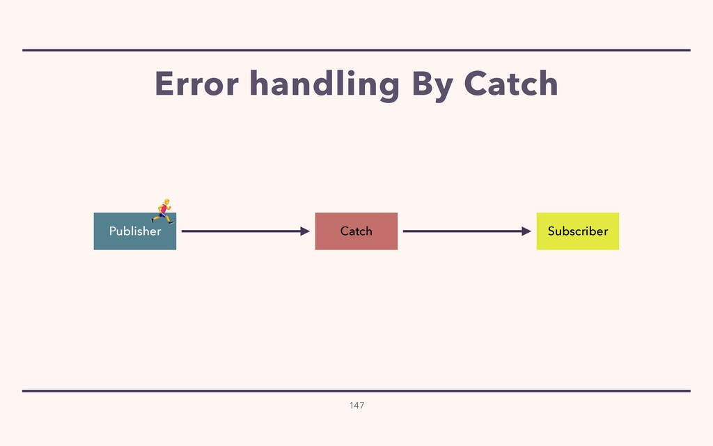Error handling By Catch 147 Publisher Subscribe...