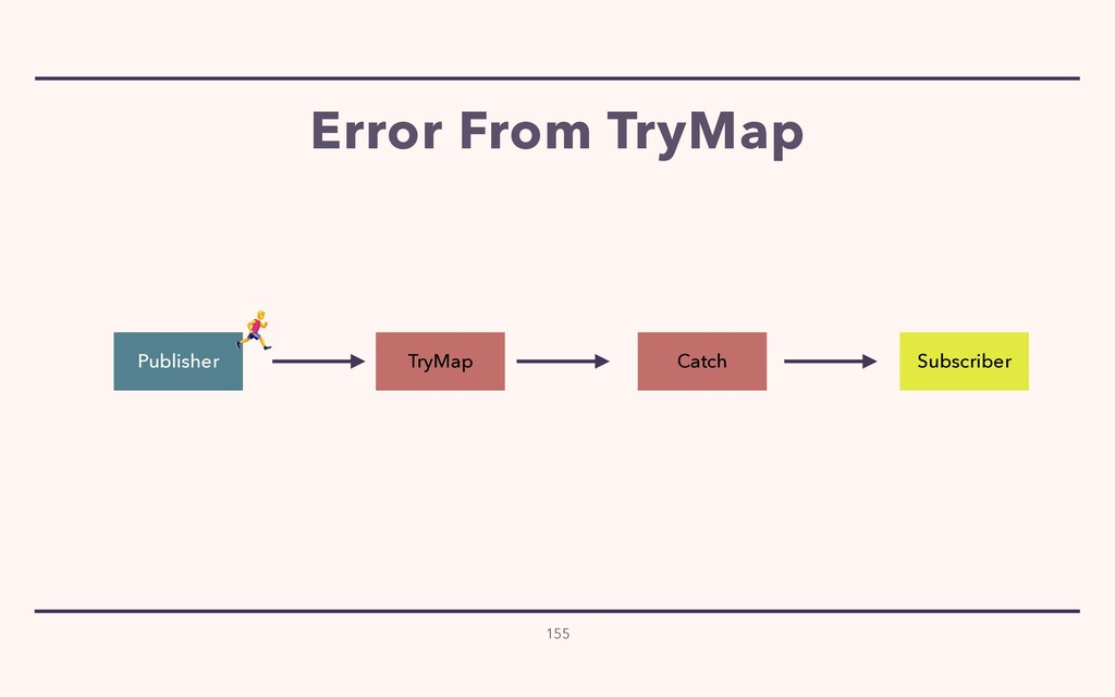 Error From TryMap 155 Publisher Subscriber Catc...
