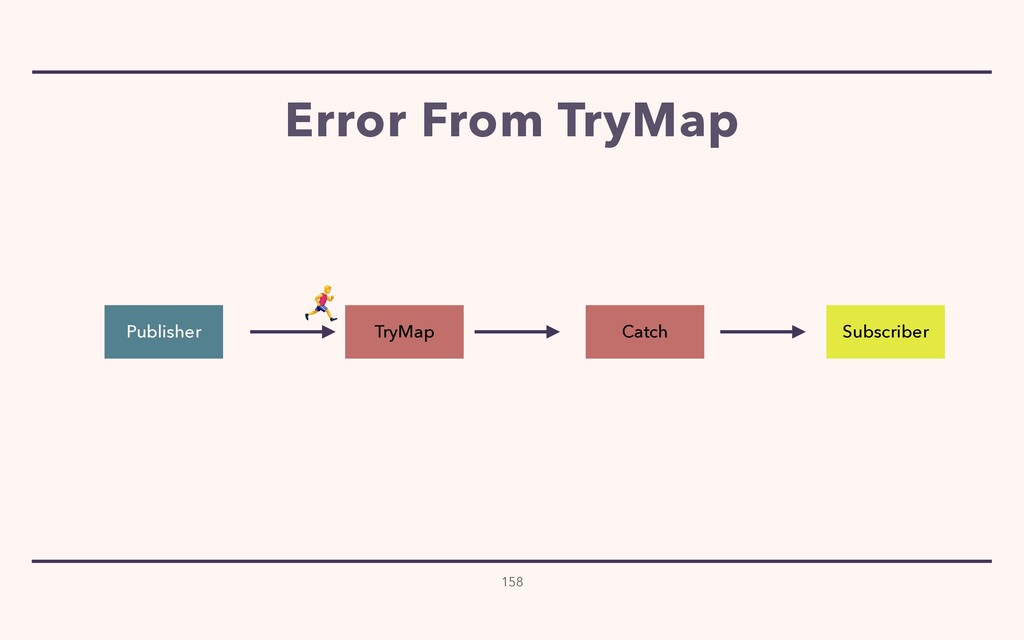Error From TryMap 158 Publisher Subscriber Catc...