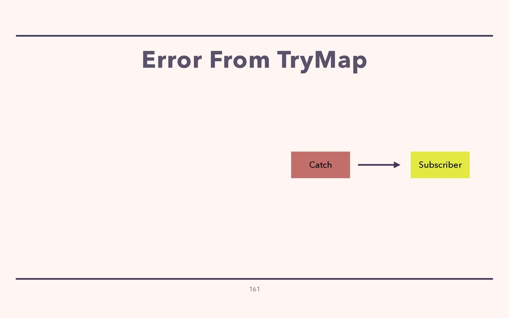 Error From TryMap 161 Subscriber Catch
