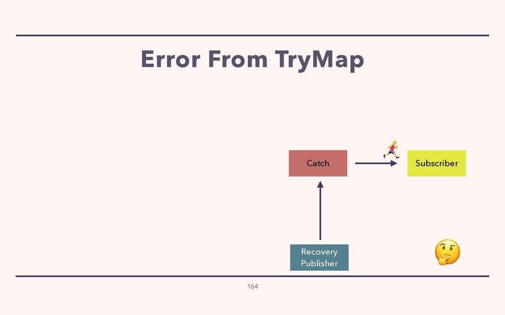 Error From TryMap 164 Subscriber Catch Recovery...