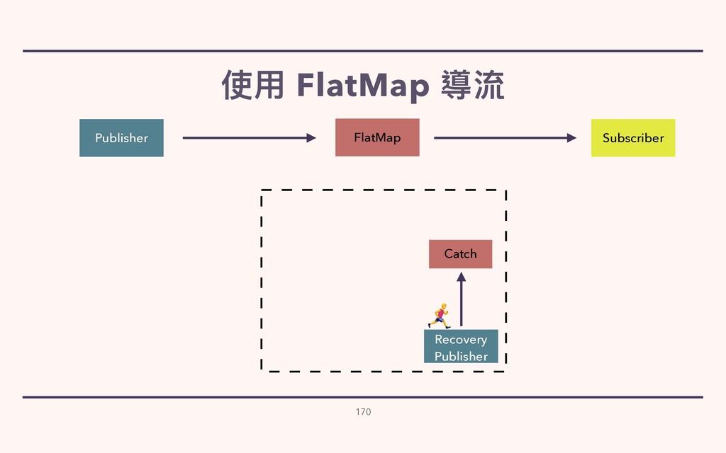 使⽤ FlatMap 導流 170 Publisher Subscriber Catch Fl...