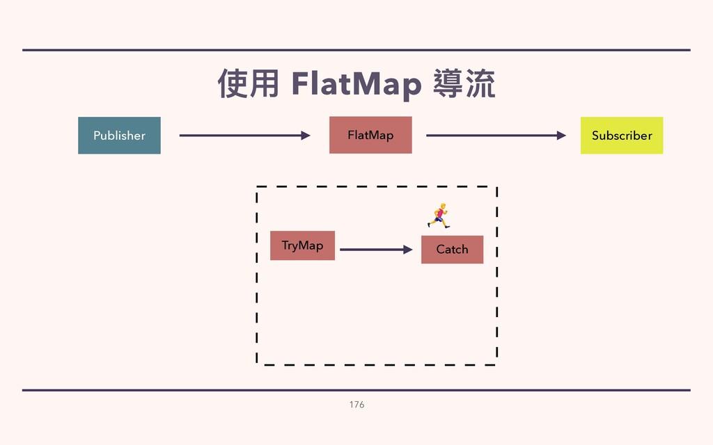 使⽤ FlatMap 導流 176 Publisher Subscriber FlatMap ...