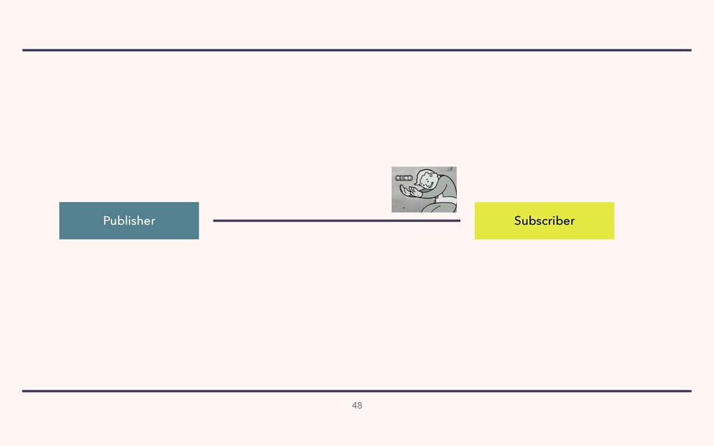 Subscriber Publisher 48
