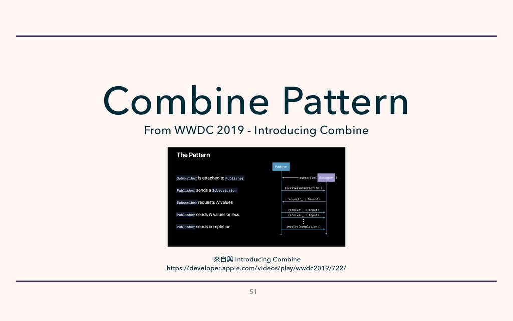 51 Combine Pattern From WWDC 2019 - Introducing...