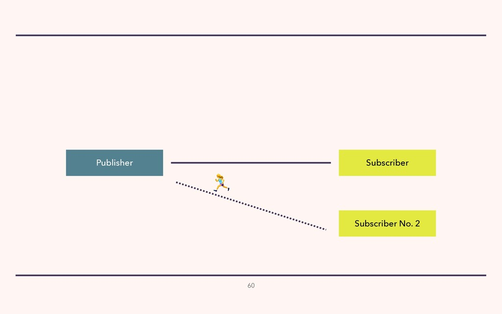 Publisher Subscriber 60 Subscriber No. 2
