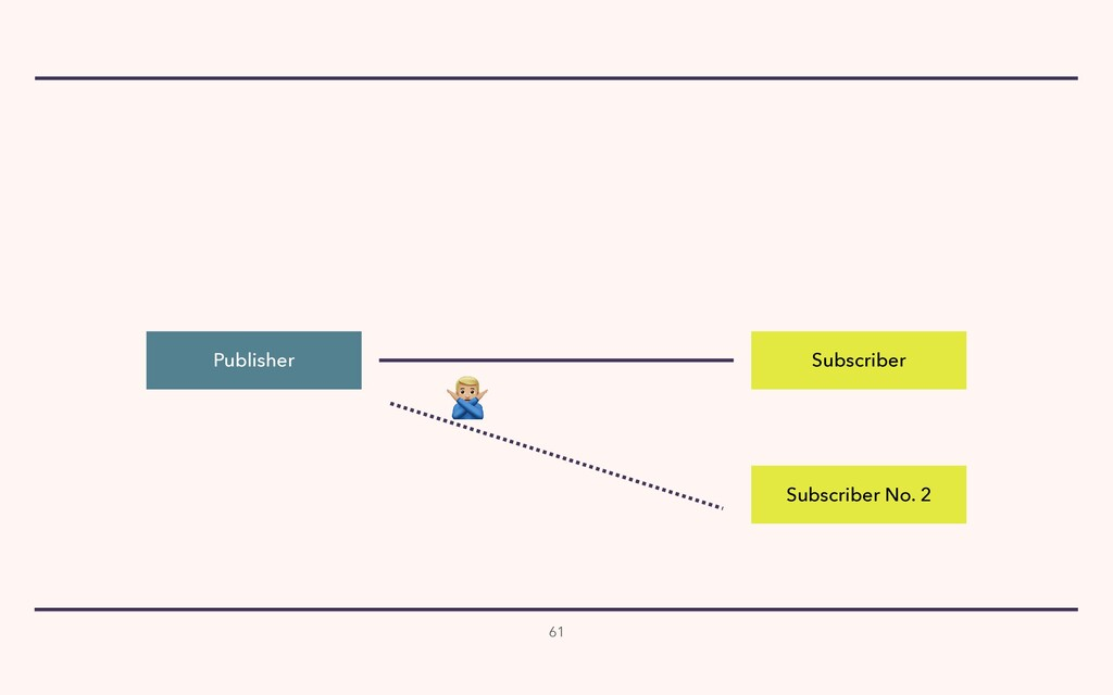 Publisher Subscriber 61 Subscriber No. 2