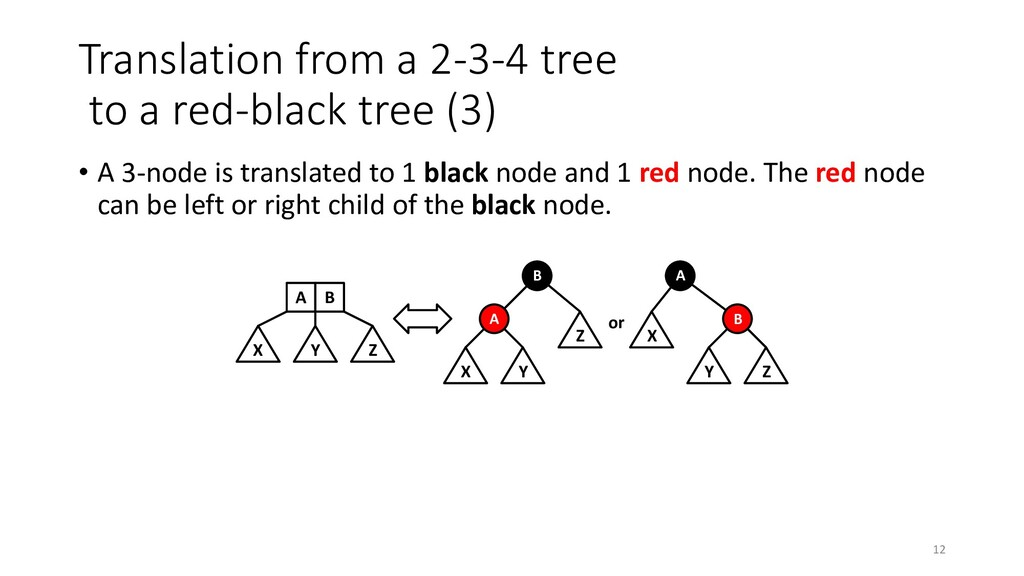 Translation from a 2-3-4 tree to a red-black tr...