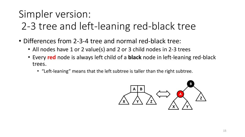 Simpler version: 2-3 tree and left-leaning red-...