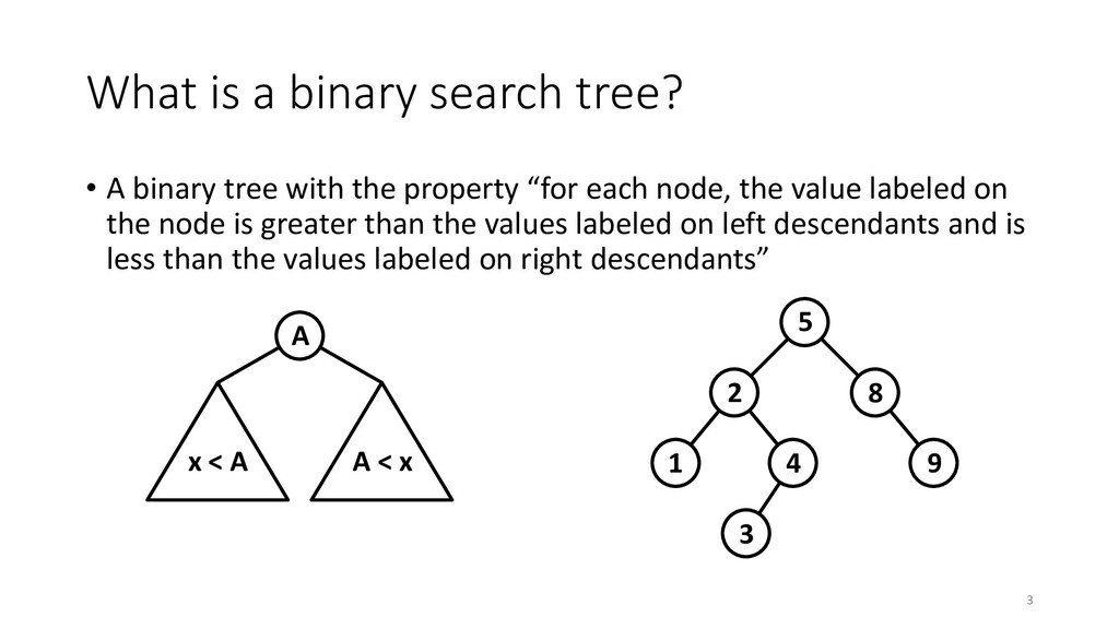 What is a binary search tree? • A binary tree w...
