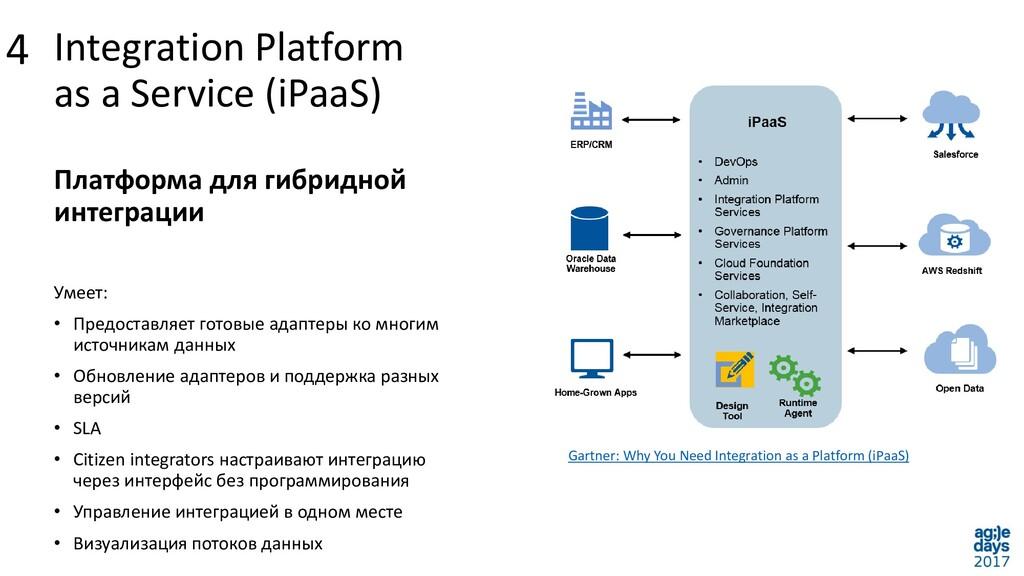Integration Platform as a Service (iPaaS) Gartn...