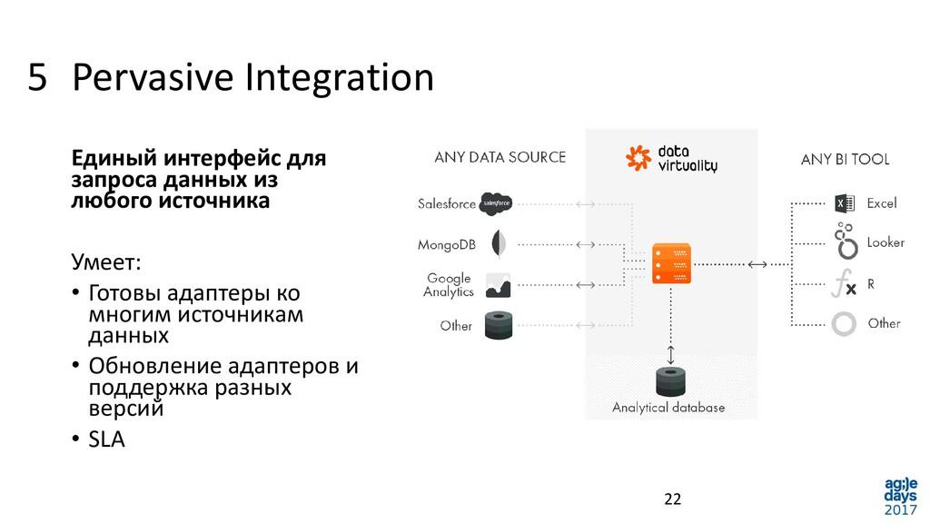 Pervasive Integration 22 Единый интерфейс для з...
