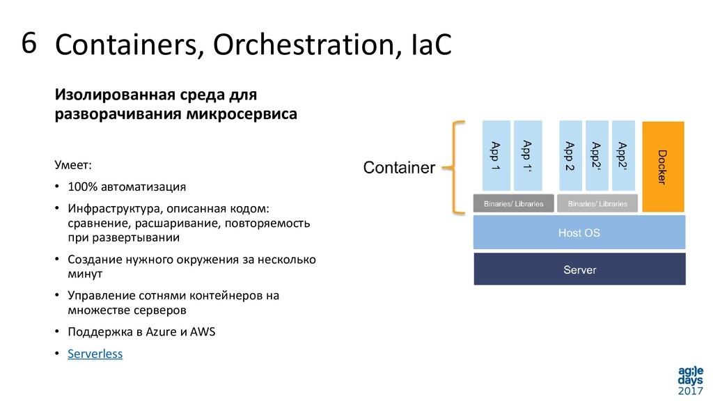 Containers, Orchestration, IaC 6 Изолированная ...