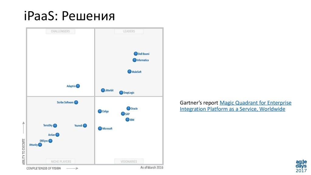 iPaaS: Решения Gartner's report Magic Quadrant ...