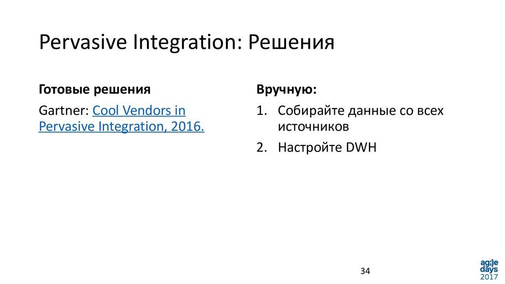 Pervasive Integration: Решения 34 Готовые решен...