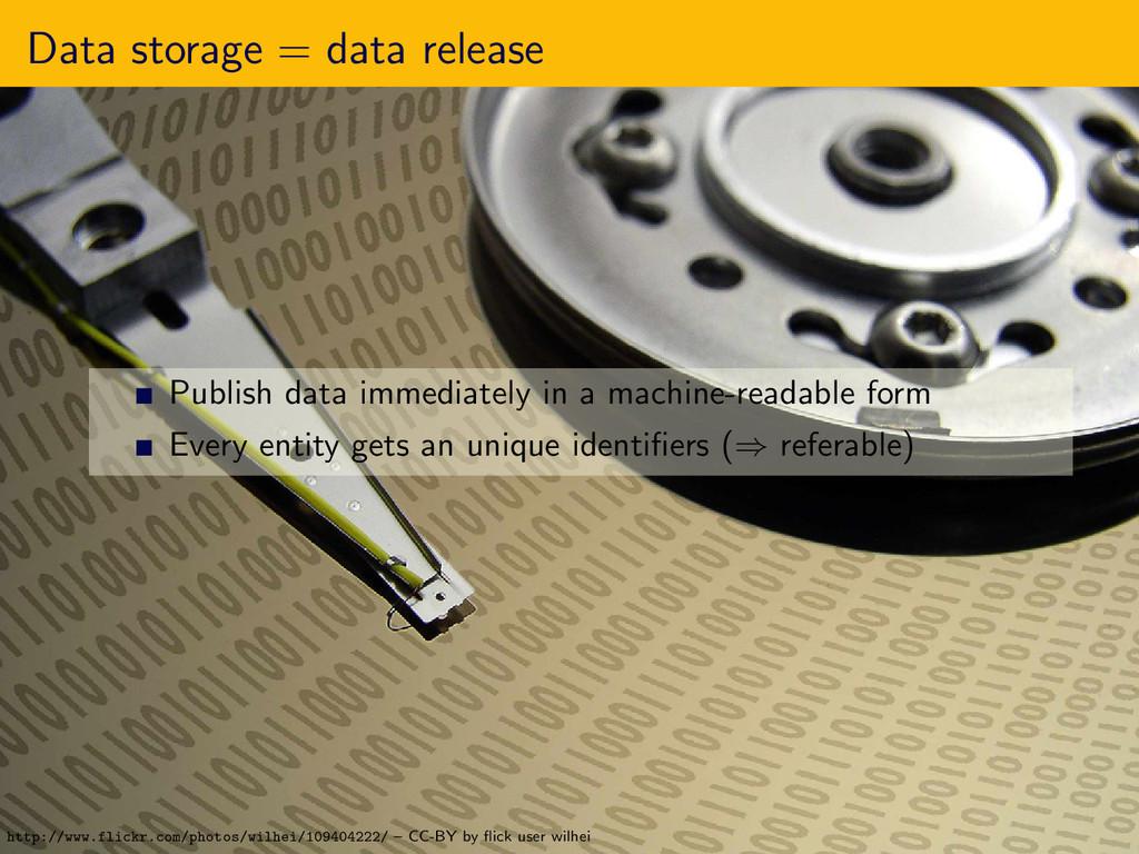 Data storage = data release Publish data immedi...