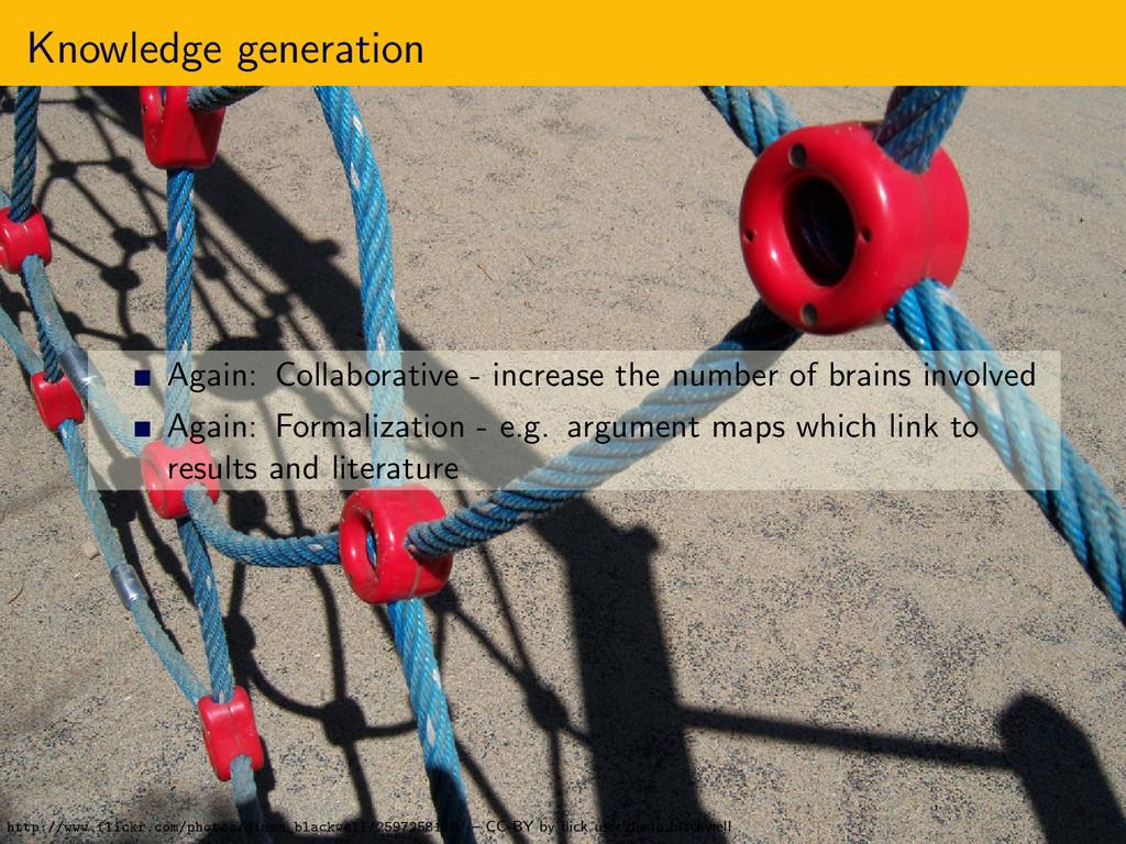 Knowledge generation Again: Collaborative - inc...