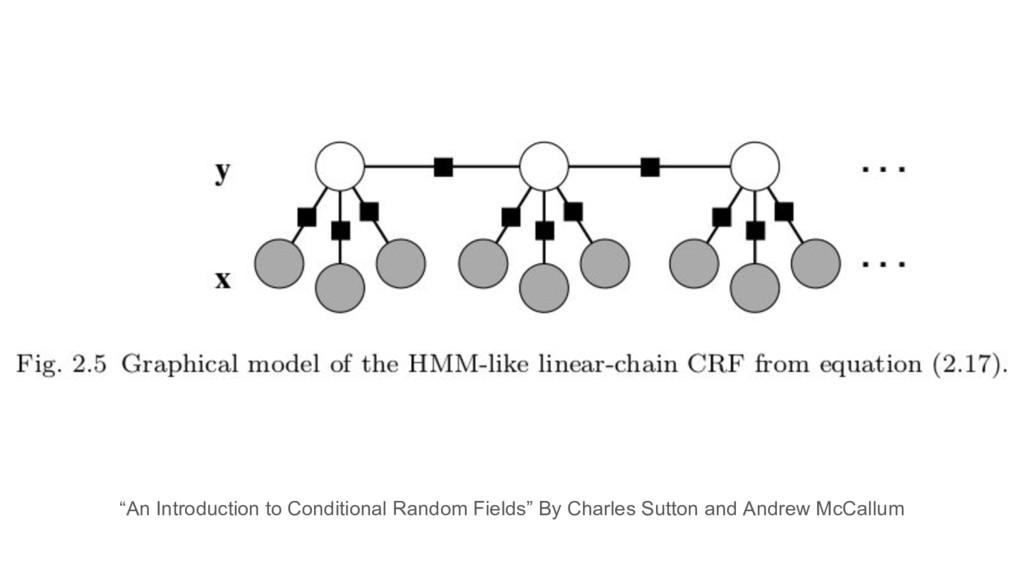 """""""An Introduction to Conditional Random Fields"""" ..."""