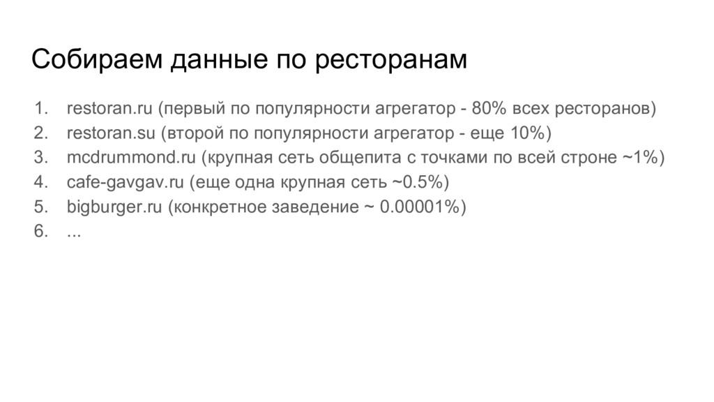 Собираем данные по ресторанам 1. restoran.ru (п...