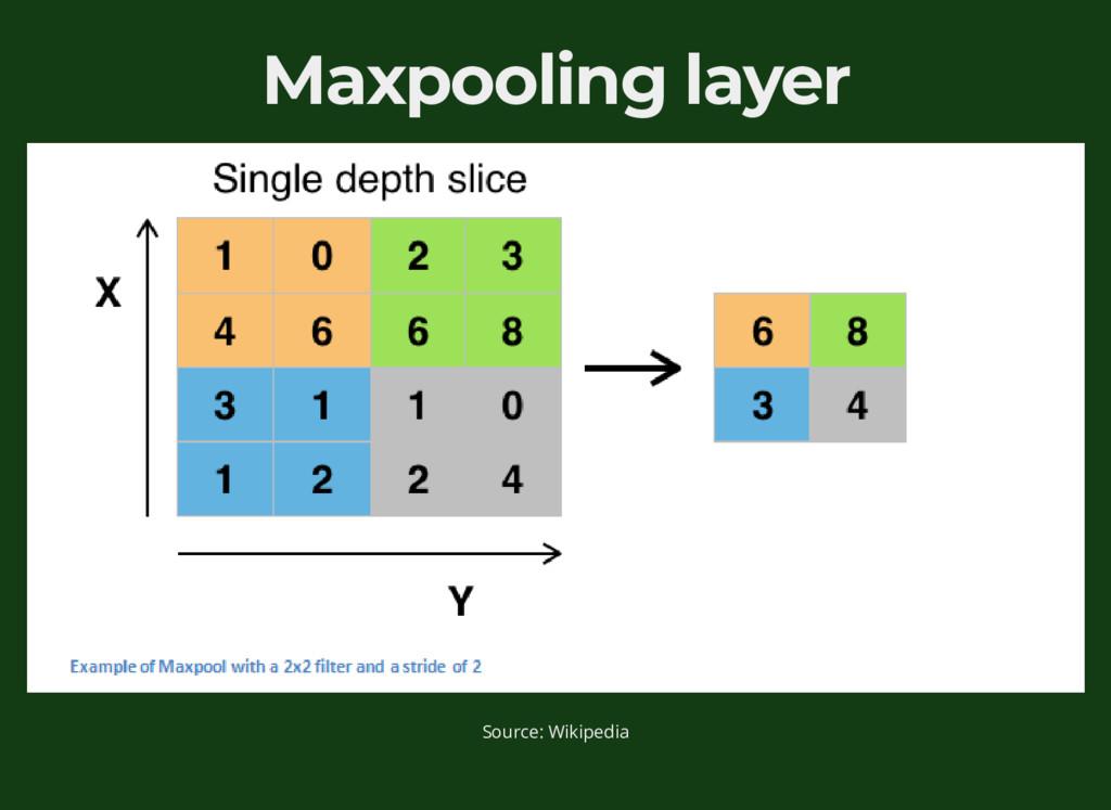 Maxpooling layer Source: Wikipedia