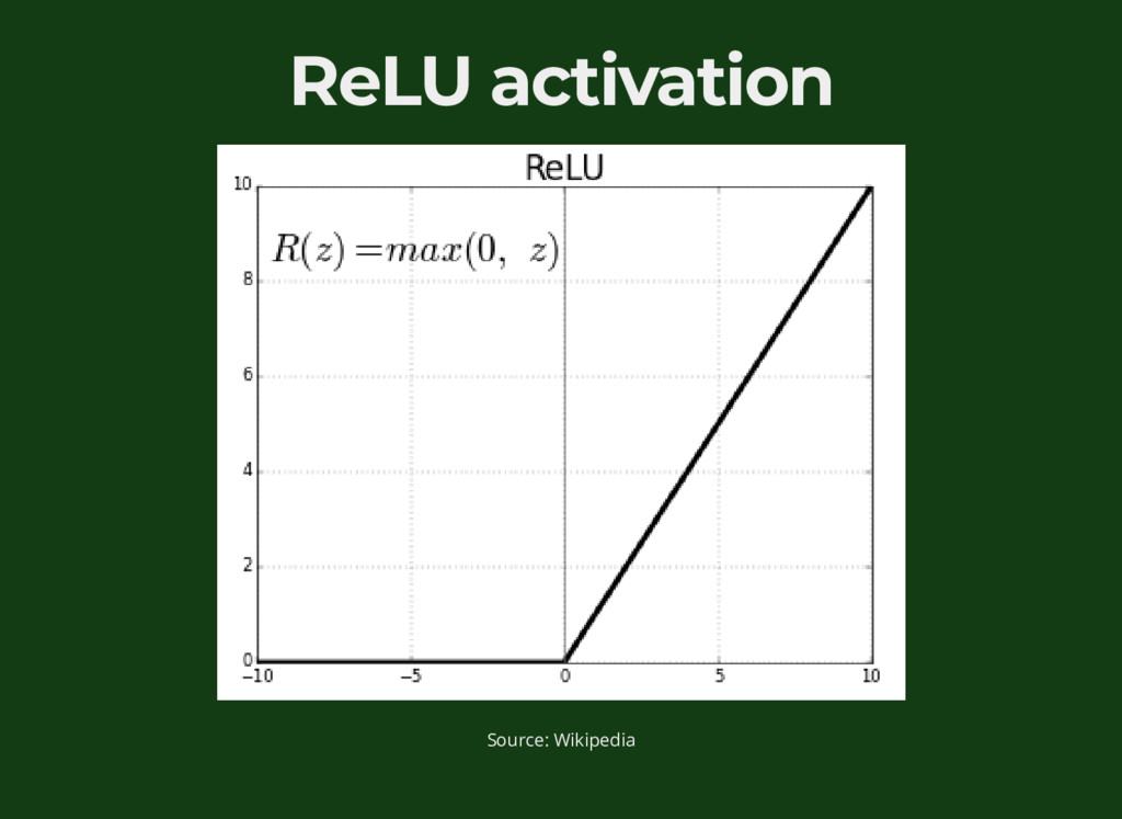 ReLU activation Source: Wikipedia