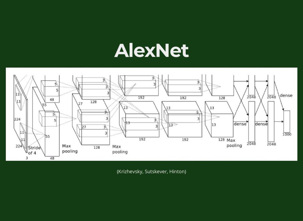 AlexNet (Krizhevsky, Sutskever, Hinton)
