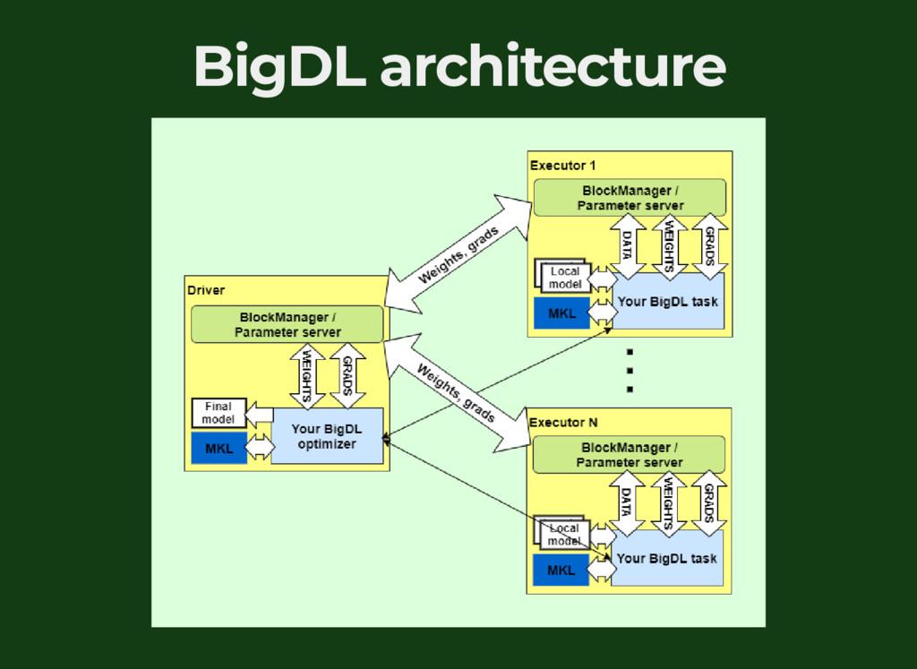 BigDL architecture